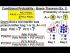 Conditional Probability: Baye's Theorem Example 1