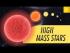 High Mass Stars