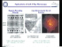 Applications of Zone Plate Microscopy