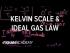 Thermodynamics part 5: Molar ideal gas law problem