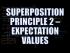 Superposition Principle 2: Expectation Values