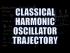 Classical Harmonic Oscillator 1: Trajectory