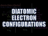 Diatomic Molecular Orbital Diagrams