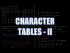 Character Tables 2