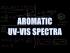 UV-Vis Spectrum of Aromatics