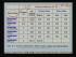 Cooling & Heating Load Calculations II