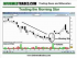 How to Trade the Morning/Evening Star Candlestick Pattern