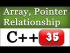 Relationship between Arrays and Pointers in C++ with Example