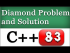 Diamond Problem in OOP, Solution using Virtual Inheritance with Example