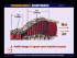 Axial Flow Turbines: Introduction to Turbines Aerothermodynamics
