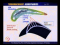 Turbine Blade Cooling Technologies