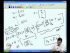 Linearization of Nonlinear Systems