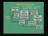 Graphics Programming Using Open GL (Part 1)