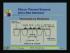 MEMS Microsensors Thermal