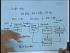 Audio Coding AC - 3