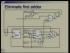 Processor Design: Multi Cycle Approach