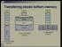 Memory Hierarchy: Cache Organization (Part I)