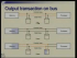 Input / Output Subsystem: Interfaces and Buses (Part I)