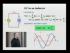 AC in Resistors, Capacitors and Inductors