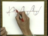 Lecture 17: High Harmonic Generation