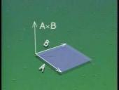 Vector Analysis Summary