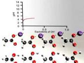Titration: Acetic Acid with Aqueous Base