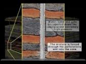 Shale gas multizone fracturing