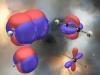 Hybridization Theory