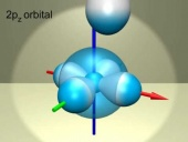 s and p orbitals