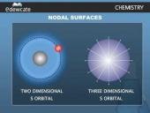 Shapes of Atomic Orbitals - 1