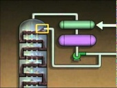 Crude Oil Distillation Process (Part 2)