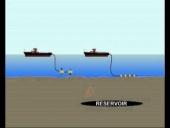 Hydrocarbon Detection