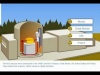 How does it work: The nuclear energy