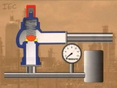 Process Technology: Pressure Relief Valves
