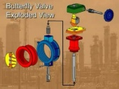 Process Technology: Butterfly Valve