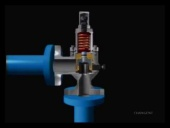 Pressure Safety Valves, Operation and Testing