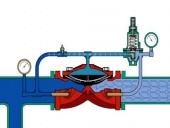 PRV-1 Pressure Regulating Valve