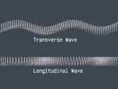 Transverse and Longitudinal Harmonic Waves