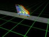 Visualization of Einstein's special relativity