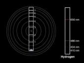 Emission Spectrum of Hydrogen