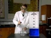 Molar Volume of Gas