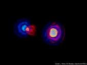 Dark Matter Observed