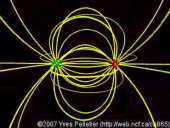 Electric Field of a Dipole