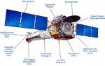 1.1 Chandra X-Ray